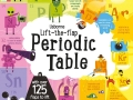 9781474922661-ltf-periodic-table