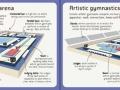 spectator-guides-gymnastics4-jpg3
