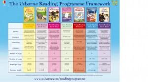 reading programme framework